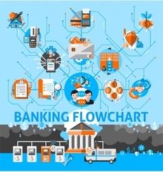 Banking system flowchart vector