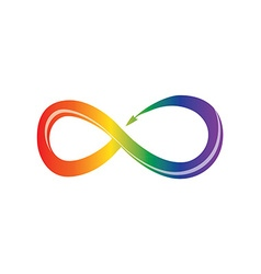 Infinity symbol sign vector