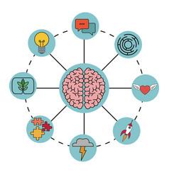 Brain concept imagination mind processes vector
