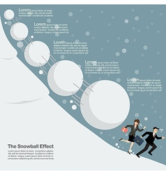 Business man and woman running away from snowball vector