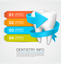 dentistry info vector image