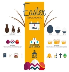 Easter infographic flat icons set easter vector
