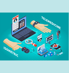 Digital health telemedicine isometric composition vector