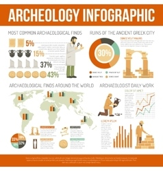 Archeology Infographics vector image