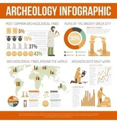 Archeology infographics vector