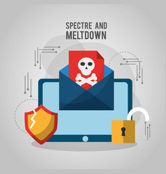 Spectre and meltdown email spyware virus attack vector