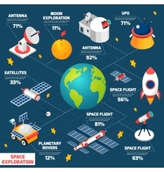 Space exploration infografic vector