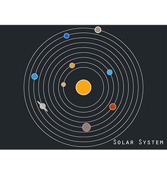 Solar system planets space objects vector