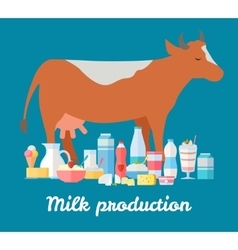 Milk Production Banner Traditional Dairy Products vector image vector image