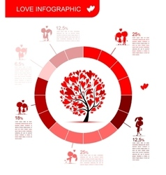 Valentine day love infographic for your design vector