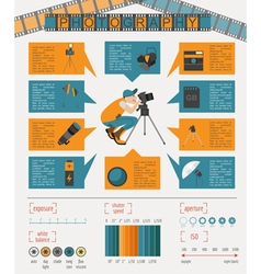 Photography infographics set with photo camera vector
