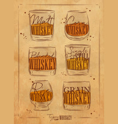 Poster types whiskey craft paper vector