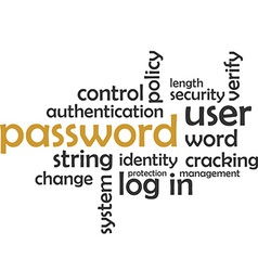 word cloud password vector image vector image