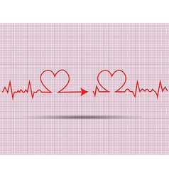 Red heart beats cardiogram vector