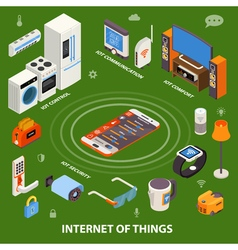 Internet Of Things Isometric Composition Poster vector image vector image