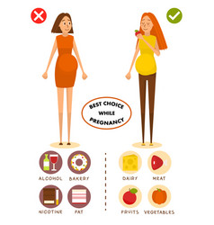 Healthy diet for pregnant woman concept vector