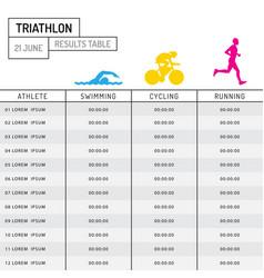 Table results triathlon vector