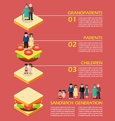 Sandwich generation infographic vector