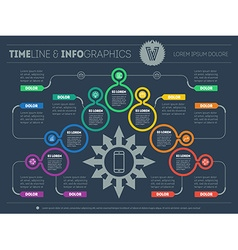 Business plan with 7 steps Infographic with design vector image