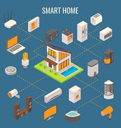 smart home concept flat 3d vector image