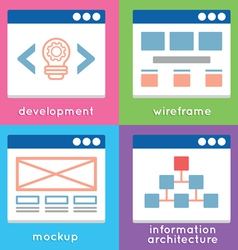 Process of programming mobile website vector image vector image