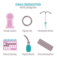 Woman contraception icons vector