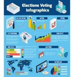 Elections and voting isometric infographics vector