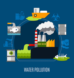 Water pollution concept vector