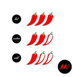 Hot red pepper strength scale indicator with mild vector