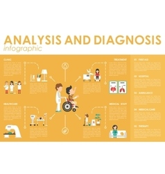 Analisys diagnosis concept hospital infographic vector