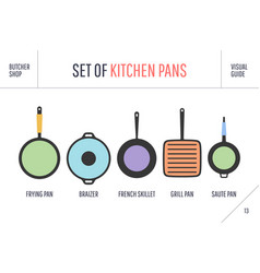Set of kitchen pans poster kitchenware - pans vector
