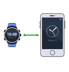 Smart watch and phone time synchronization vector