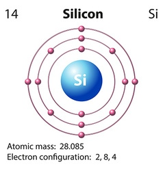 Symbol and electron diagram for silicon vector