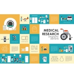 Medical research flat web infographic syringe vector