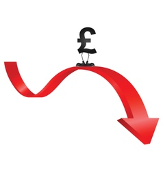Pound falling in value vector