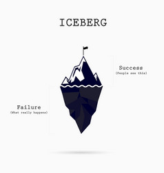 Risk analysis iceberg layered diagramiceberg on vector