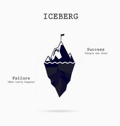 Risk analysis iceberg layered diagramiceberg on vector