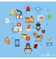 Internet Security Infographics vector image