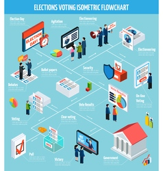 Elections isometric flowchart vector