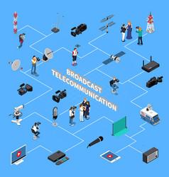 Telecommunication isometric flowchart vector