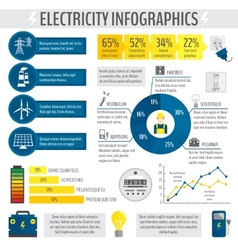 Electricity infographic vector