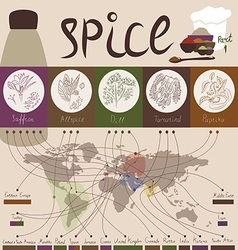 Spice of the world part1 vector