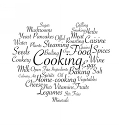 Tag cloud for food industry vector image