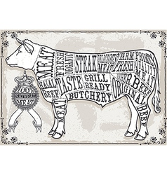 Vintage Pastel Page of Cut of Beef vector image