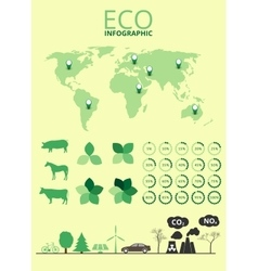 Green energy and ecology infographic set vector
