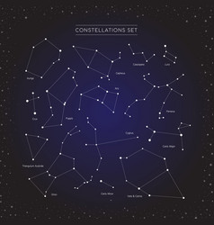 Constellation set vector
