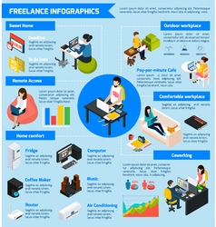 Coworking freelance people infographic set vector