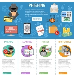 Cyber Crime phishing infographics vector image
