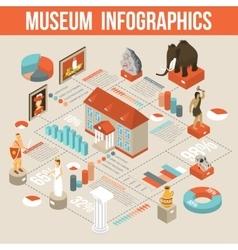 Museum Exhibits Isometric Infographic Flowchart vector image vector image