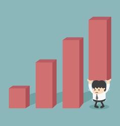 growth of the financial burden vector image